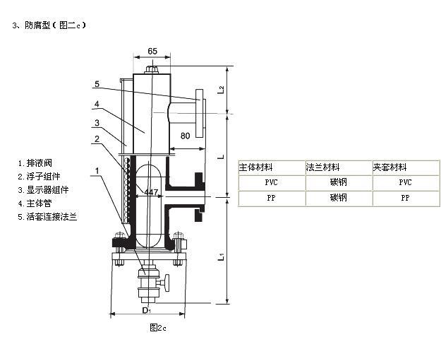 UHZ-50/C-UHZ-50/C侧装式磁性浮球液位计
