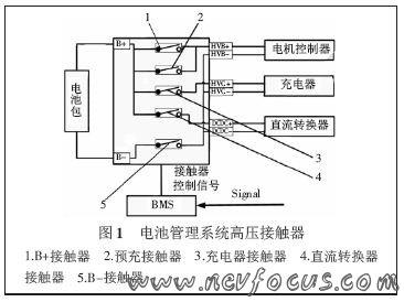 电池管理系统高压接触器
