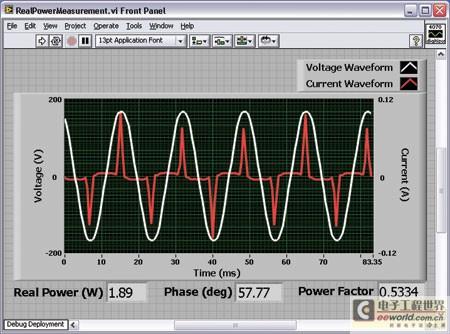 测量真实功率需要了解信号幅度