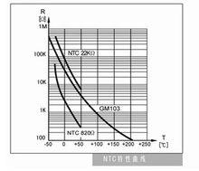 NTC特性曲线图