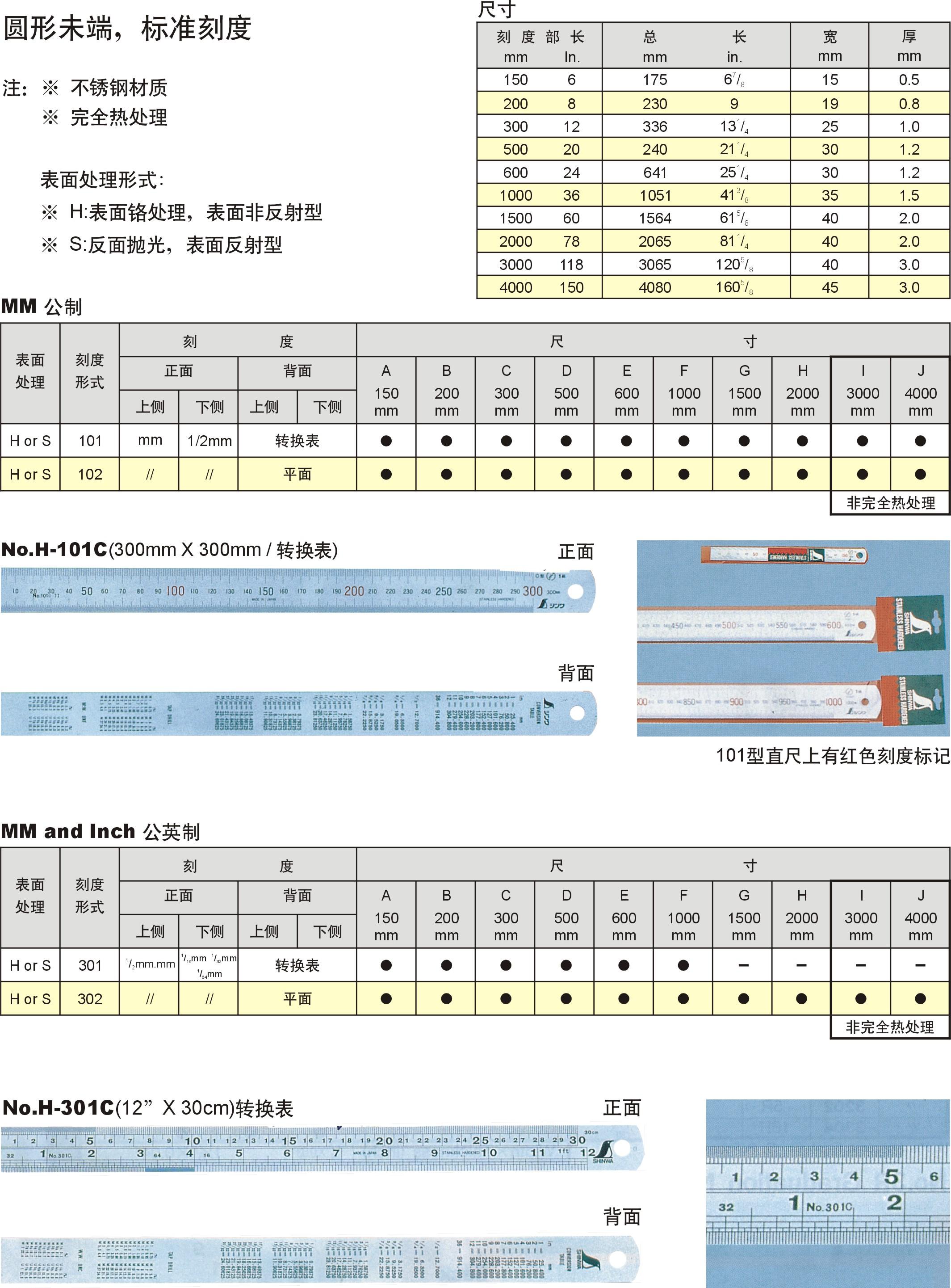 日本企鹅牌钢直尺