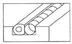 螺旋管屏蔽衬垫的*新产品发布