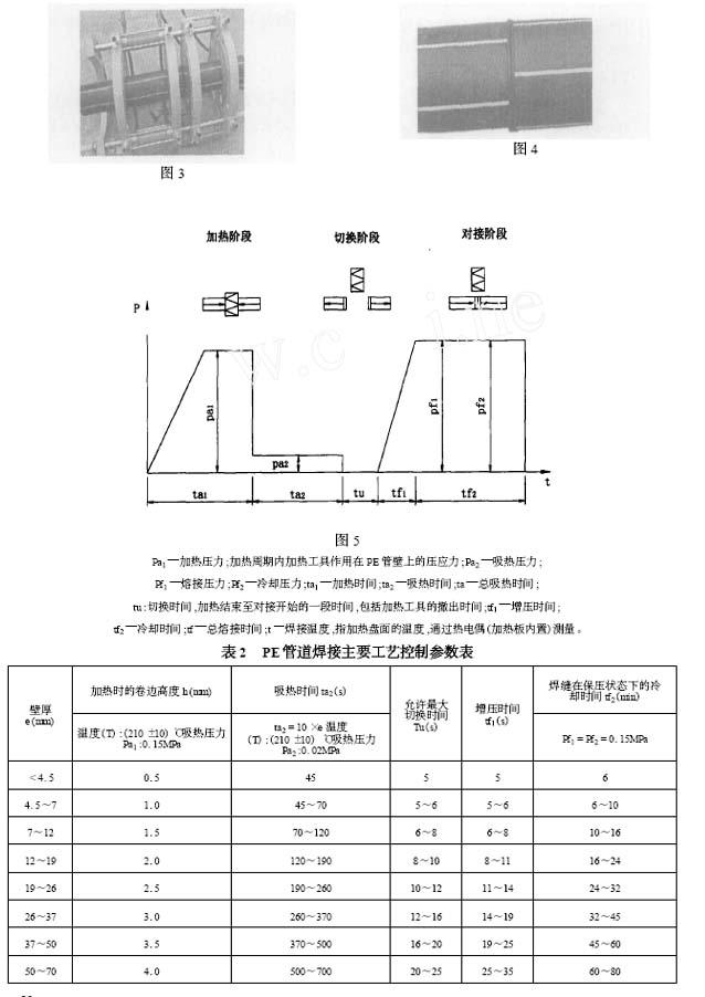 HDPE管道焊接