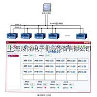 電池組管理係統   WM-LI 120