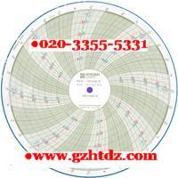 OMEGA奧美加 記錄紙 CTPH-CDC CTPH-CDC