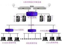 PTPv2模块、IEEE1588v2模块、嵌入式1588模块