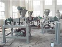 Changzhou Baogan GZL Series Dry Granulating Machine
