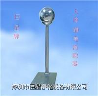 觸摸式人體靜電釋放球 JXN-008
