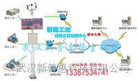 合肥在线监测仪工地扬尘实时在线监控系统认证厂家 PHYC100