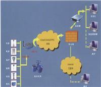 ETO无线远程抄表监测系统ETO2015SYS ETO2015SYS