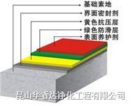 上海防滑坡道上海無震動止滑車道上海舊地坪翻新上海地下停車場通道