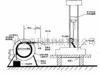 圓鼓法動態摩擦系數測定儀