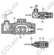 DH-00,DH-01,DH-02,DH-0164/1/E,DH-0136,DH-0162/E,DH-