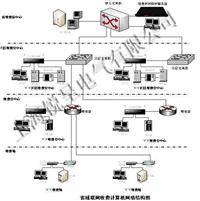 PTPv2授时模块、嵌入式PTP模块、PTP时钟校时模块