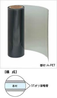 日本ACHILLES阿基里斯ST-1A静电薄膜 ST-1A