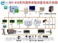 扭矩传感器测试信号采集系统 CKY