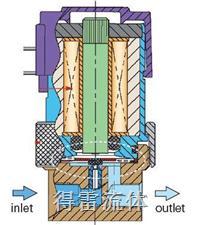 微型流量调节阀