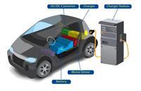 电动车测试解决方案 电动车测试解决方案