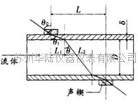 超聲波流量計探頭安裝示意圖