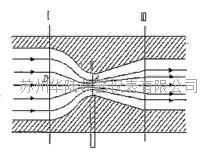 孔板流量計原理
