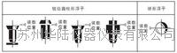 玻璃转子流量计基本参数及性能指标