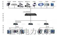 HN8000 SYSTEM電力監控系統軟件(電力后臺軟件) HN8000 SYSTEM