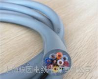 高柔移動電纜,高柔拖鏈電纜 TRVV