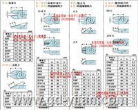 F9P1 NILE F9P1 氣動剪刀頭 氣剪頭 日本利萊 日本本室鐵工 F9P1