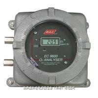 ADEV防爆型微量氧分析儀