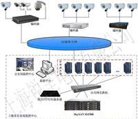 NTP网络对时服务器,NTP同步时钟服务器