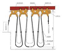 工字鋼電纜滑觸線 HC型
