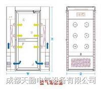 潔淨風淋門,淨化風淋門,三吹風淋門專業廠家 1390x1000x2150
