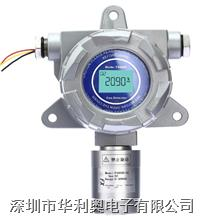 在線式可燃氣體檢測儀 DTN660-EX
