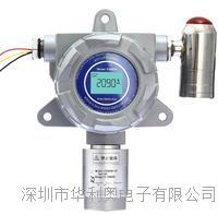 固定式丁烷檢測儀 DTN680-C4H10
