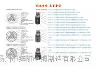CJPJ95/NSC 船用电力电缆 CJPJ95/NSC