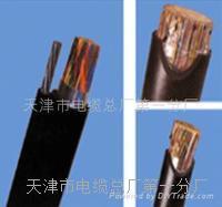 SYV-75-15 轴射频电缆