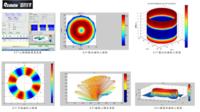 x,y,z多点阵列磁扫描系统/霍尔效应测试系统