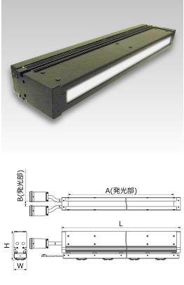 艾泰克广州金莎代理,AITEC CCD相机光源 LLRM1750x50-81W 艾泰克 AITEC CCD LLRM1750x50 81W