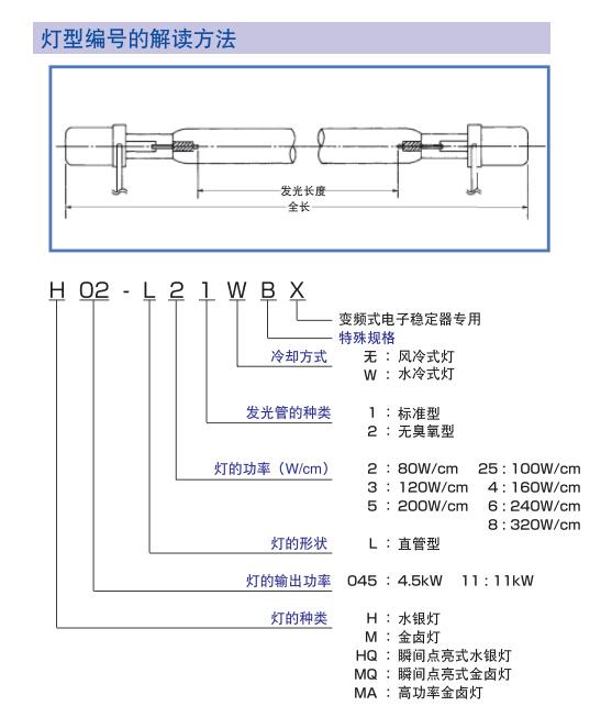 岩崎广州金莎代理 EYE  蓝光滤镜套管专用金卤灯高功率320W,M04-L81 M04-L81 岩崎 EYE 320W M04 L81 M04 L81